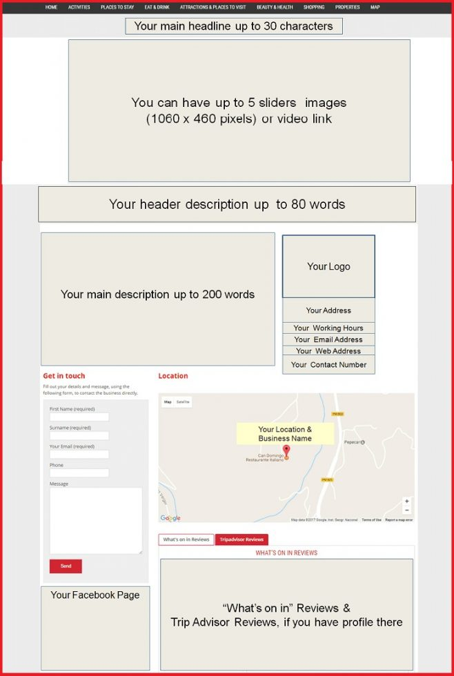 Sales Page Layout when Advertise in Lincoln